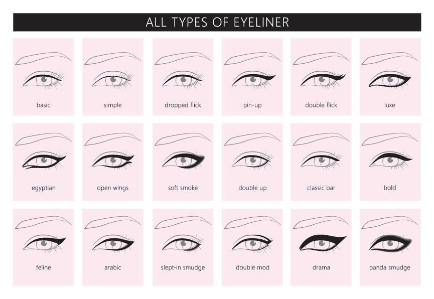 eyeliner 101