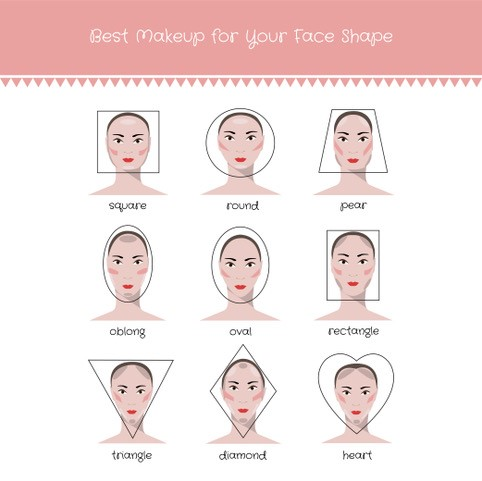 best make up for face shape