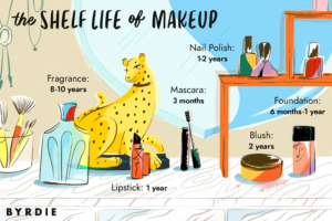 Makeup Expiration Dates